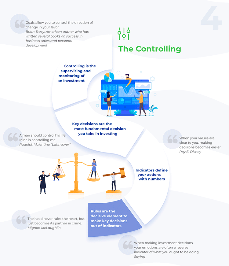 Infographic: Controlling for your investments